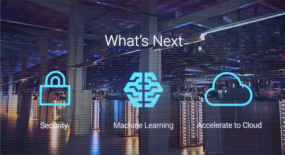 Teknologi Machine Learning, Teknologi Paling Berperan Di 2018! 1