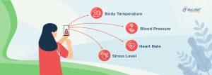 Teknologi ini Bisa Cegah Hipertensi dengan Ber-Selfie-ria