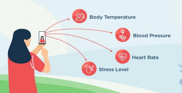 Teknologi ini Bisa Cegah Hipertensi dengan Ber-Selfie-ria - Docotel Official Blog