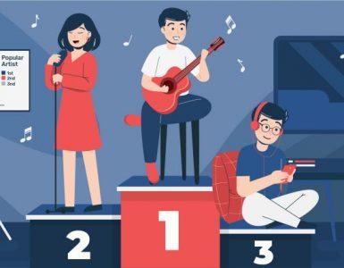 Bak Cenayang, Kini AI Mampu Prediksi Artis yang akan Naik Daun - Docotel Blog Official 15/04
